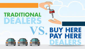 Buy Here Pay Here Indianapolis Car Dealership